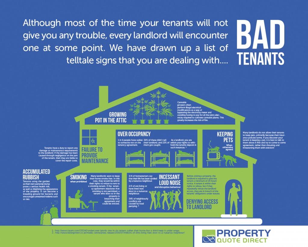 Bad Tenants Infographic